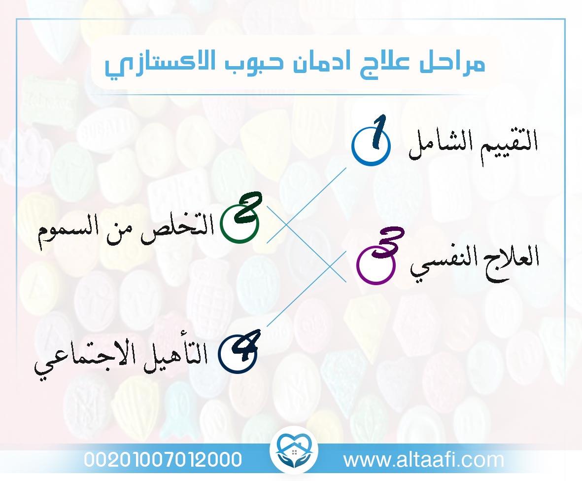 مراحل علاج ادمان حبوب الاكستازي