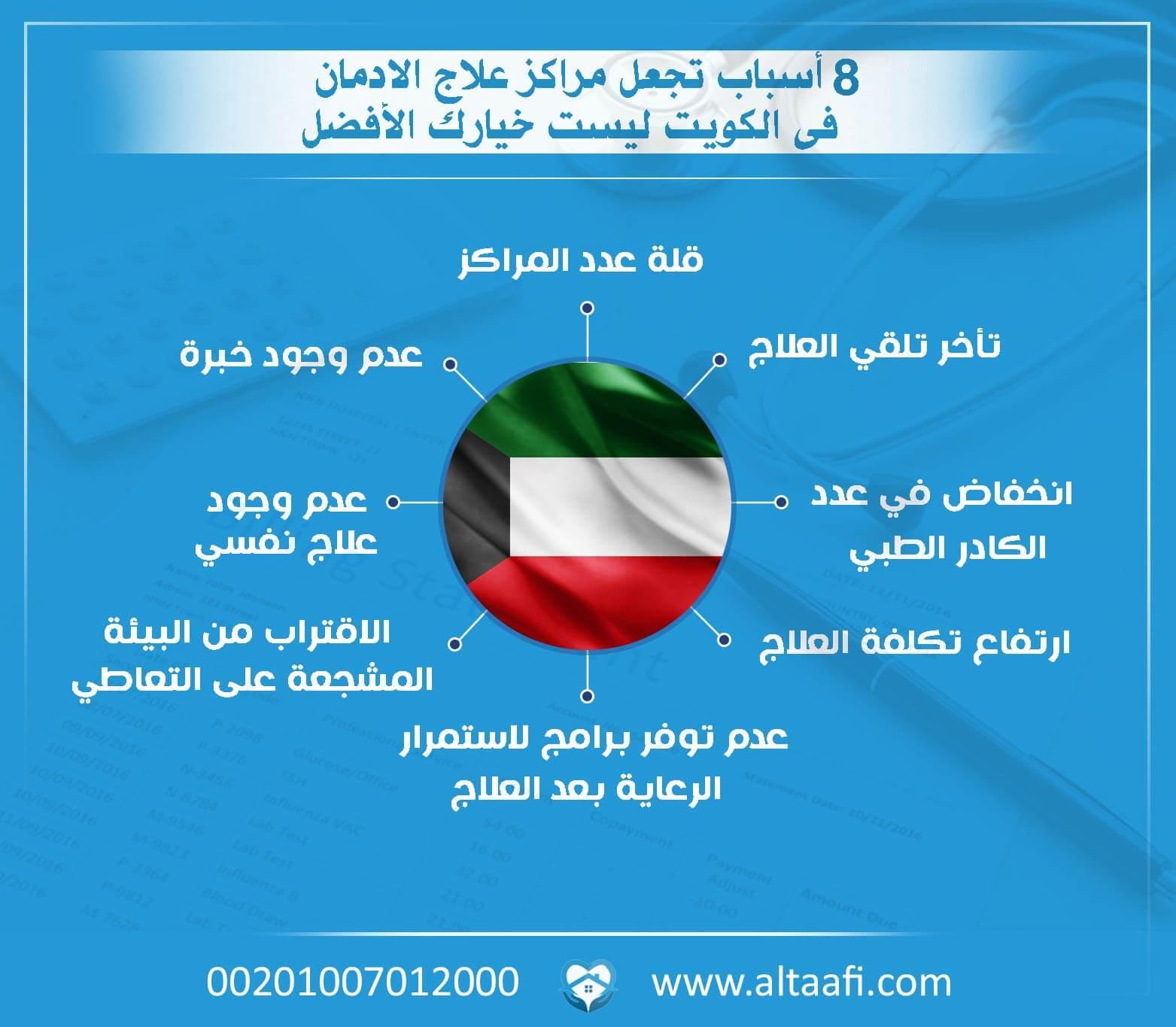 8 اسبباب تجعل مراكز علاج الإدمان في الكويت ليست خيارك الافضل
