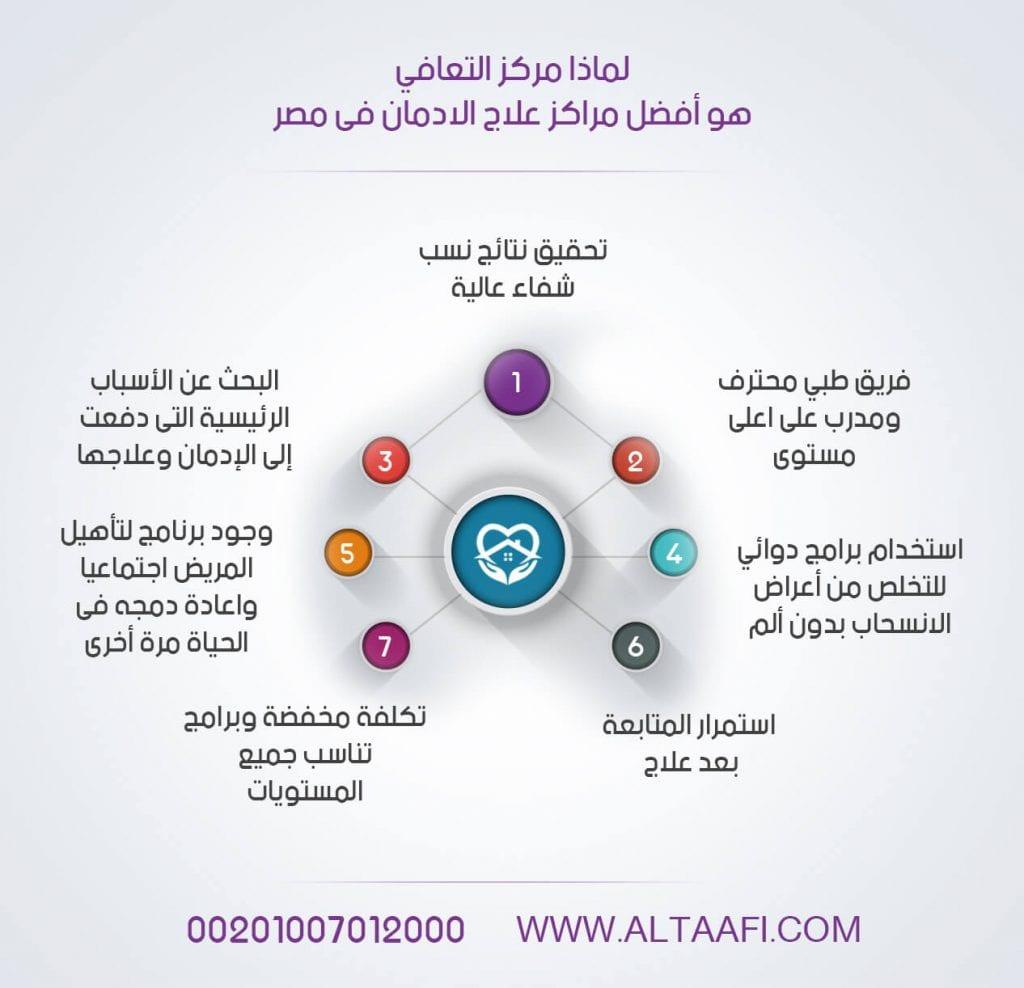 افضل مراكز علاج الادمان في مصر
