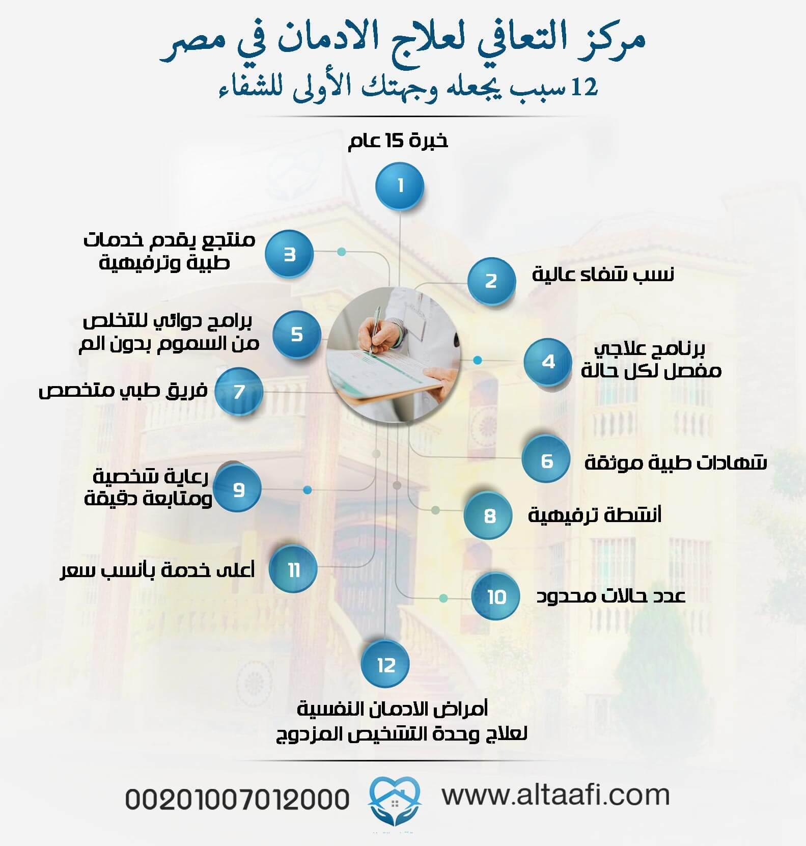 مركز التعافي لعلاج الإدمان في مصر 12 سبب يجعله وجهتك الأولى للشفاء.