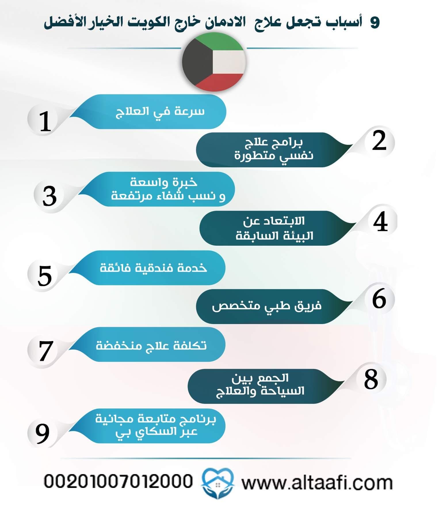 العلاج-خارج-الكويت