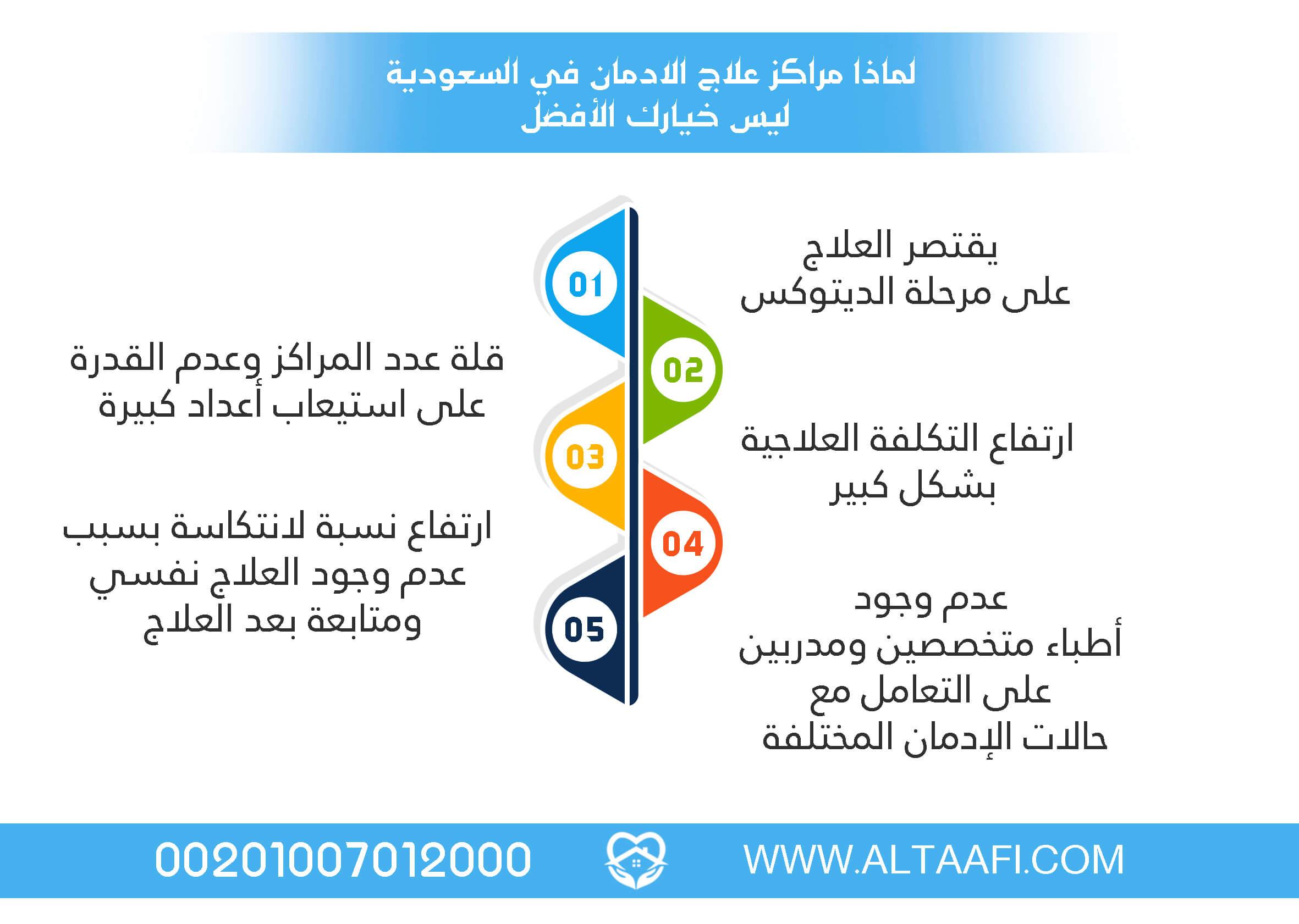لماذا مراكز علاج الإدمان في السعودية (1)