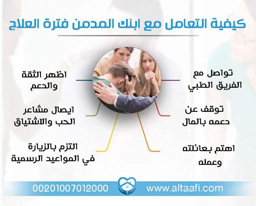 التعامل-مع-ابنك- المدمن-فترة-العلاج