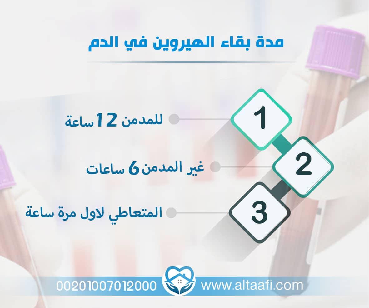 مدة بقاء الهيروين في الدم