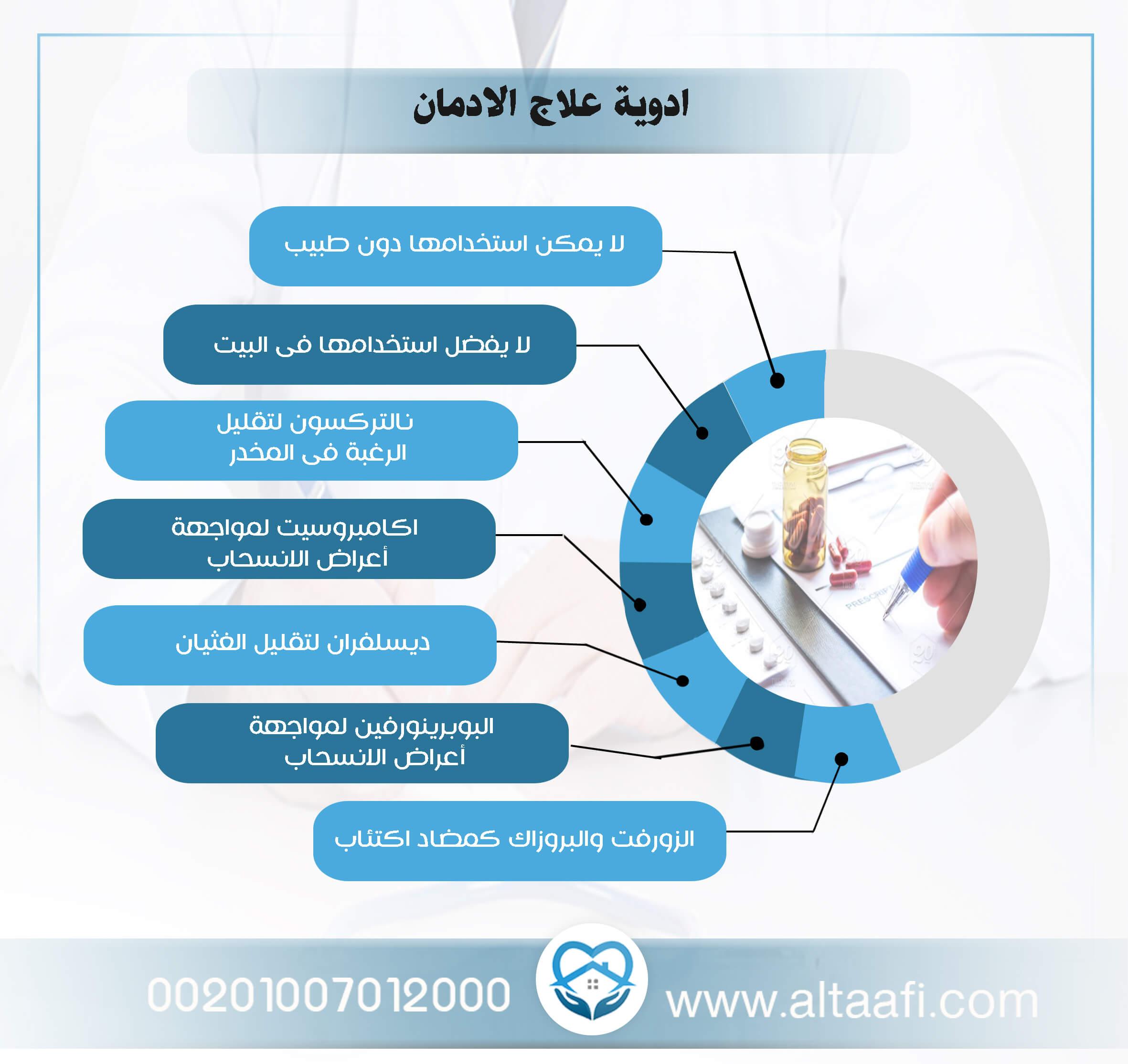 ادوية علاج الادمان