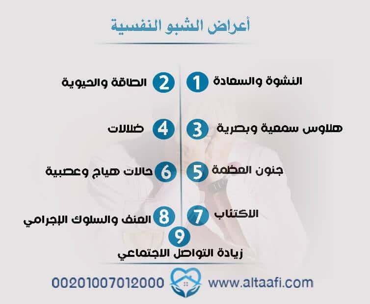 أعراض-الشبو-االنفسية (1)