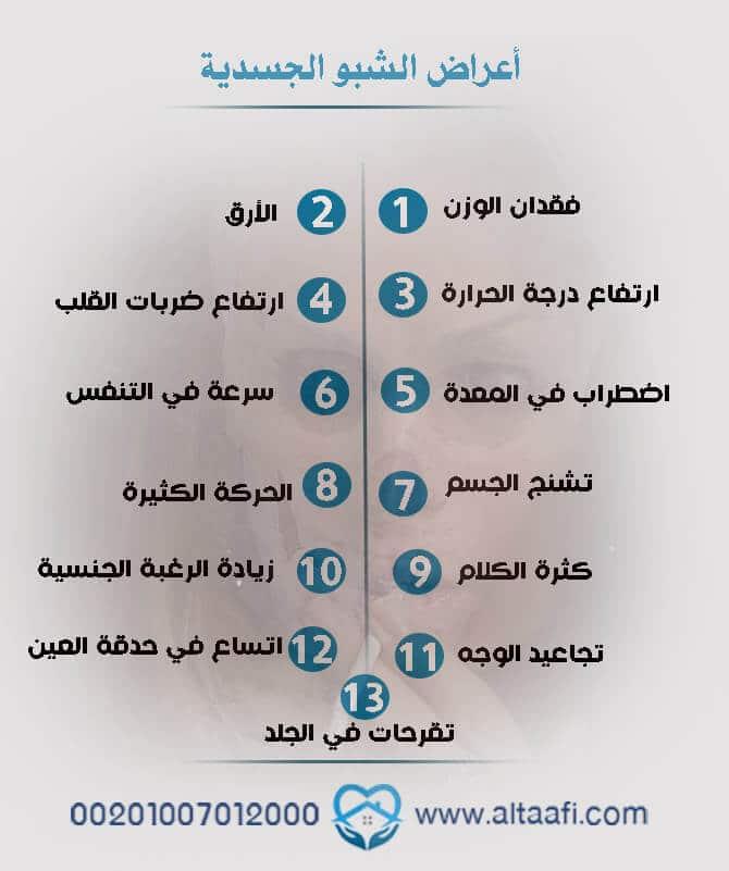 أعراض-الشبو-الجسدية (1)