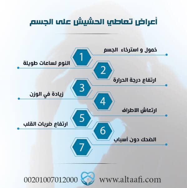 أعراض-تعاطي-الحشيش-على-الجسم-و (1)