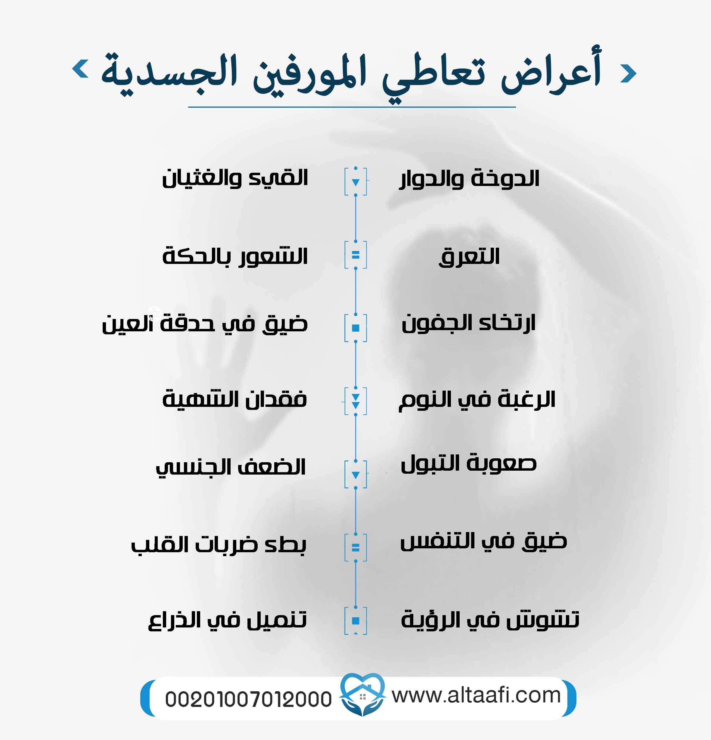 أعراض-تعاطي-المورفين-الجسدية (1)