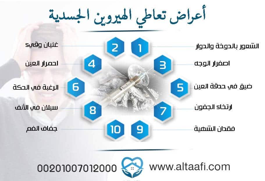 أعراض-تعاطي-الهيروين-الجسدية (1) (1)