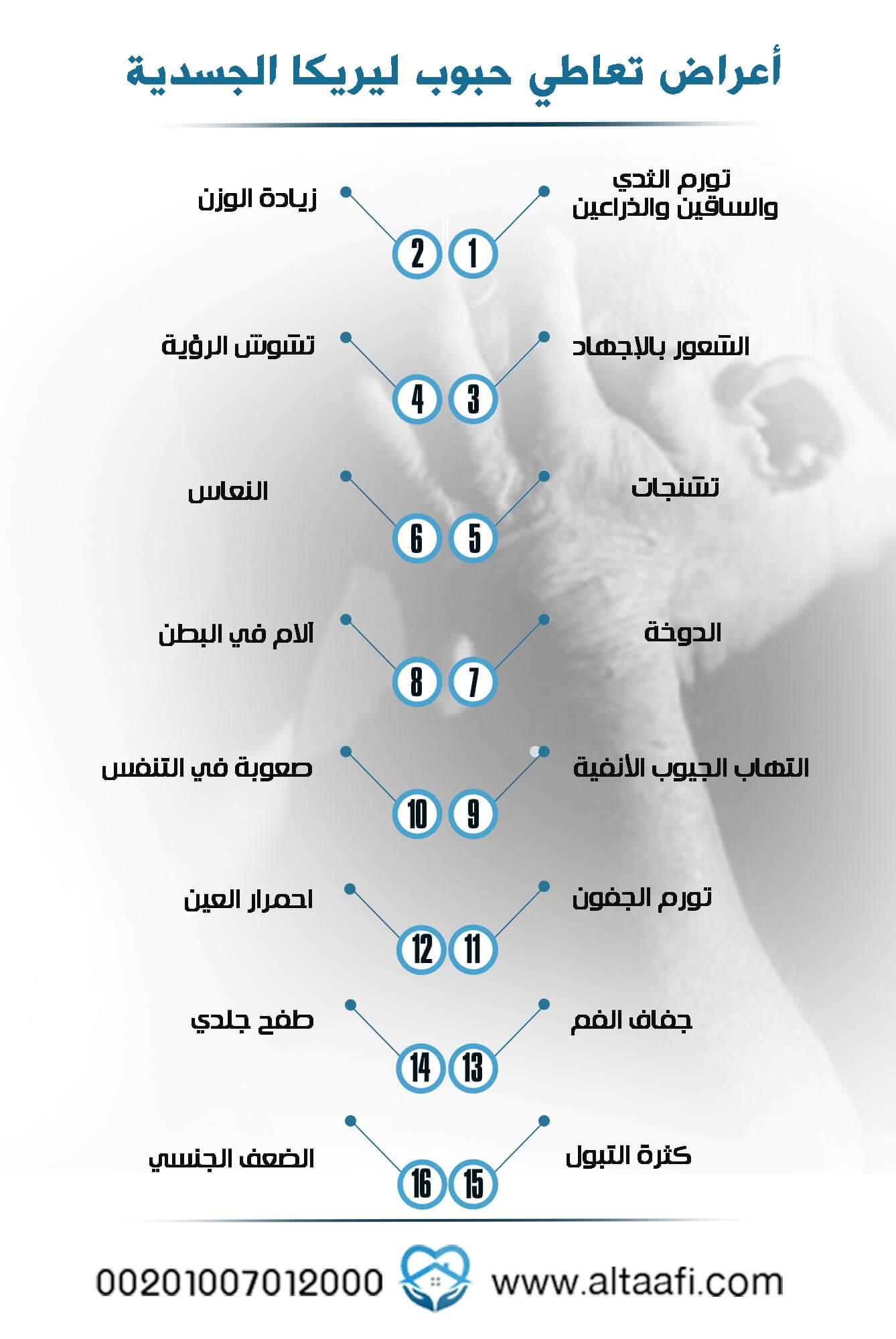 أعراض-تعاطي-حبوب-ليريكا-الجسدية (1)