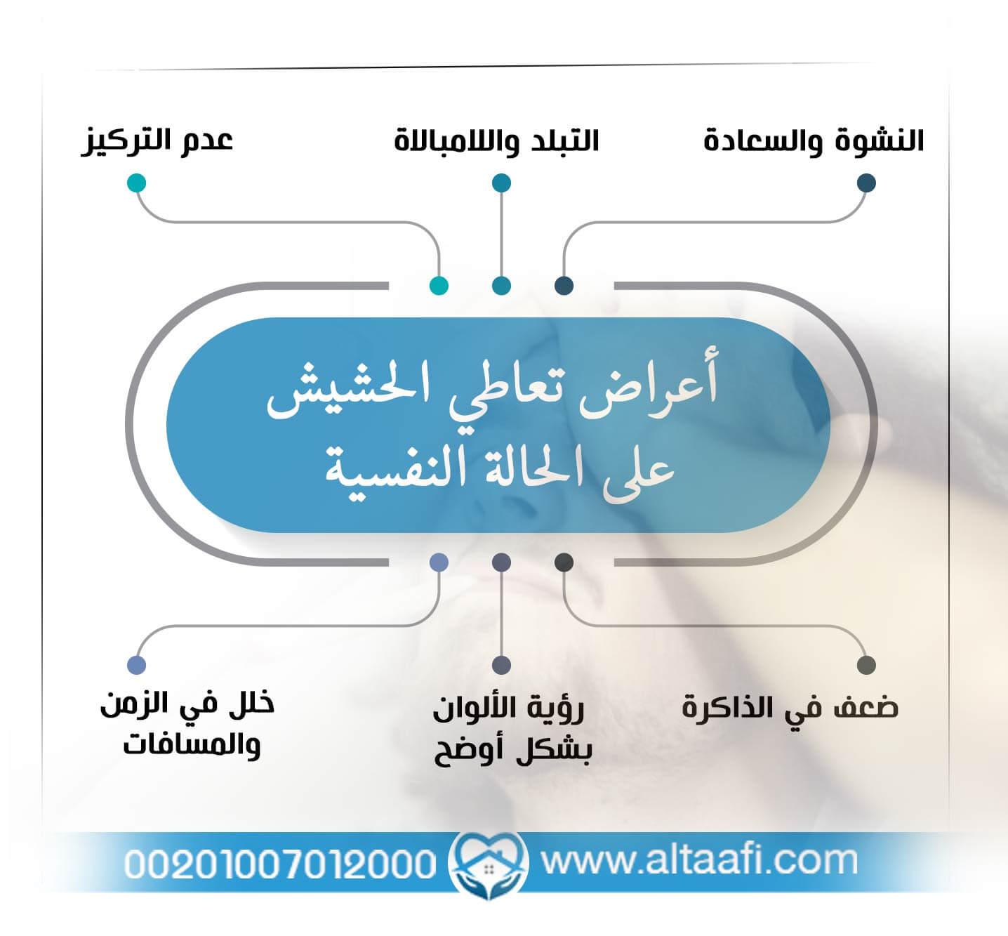 أعراض تعاطي-الحشيش-النفسية (1)