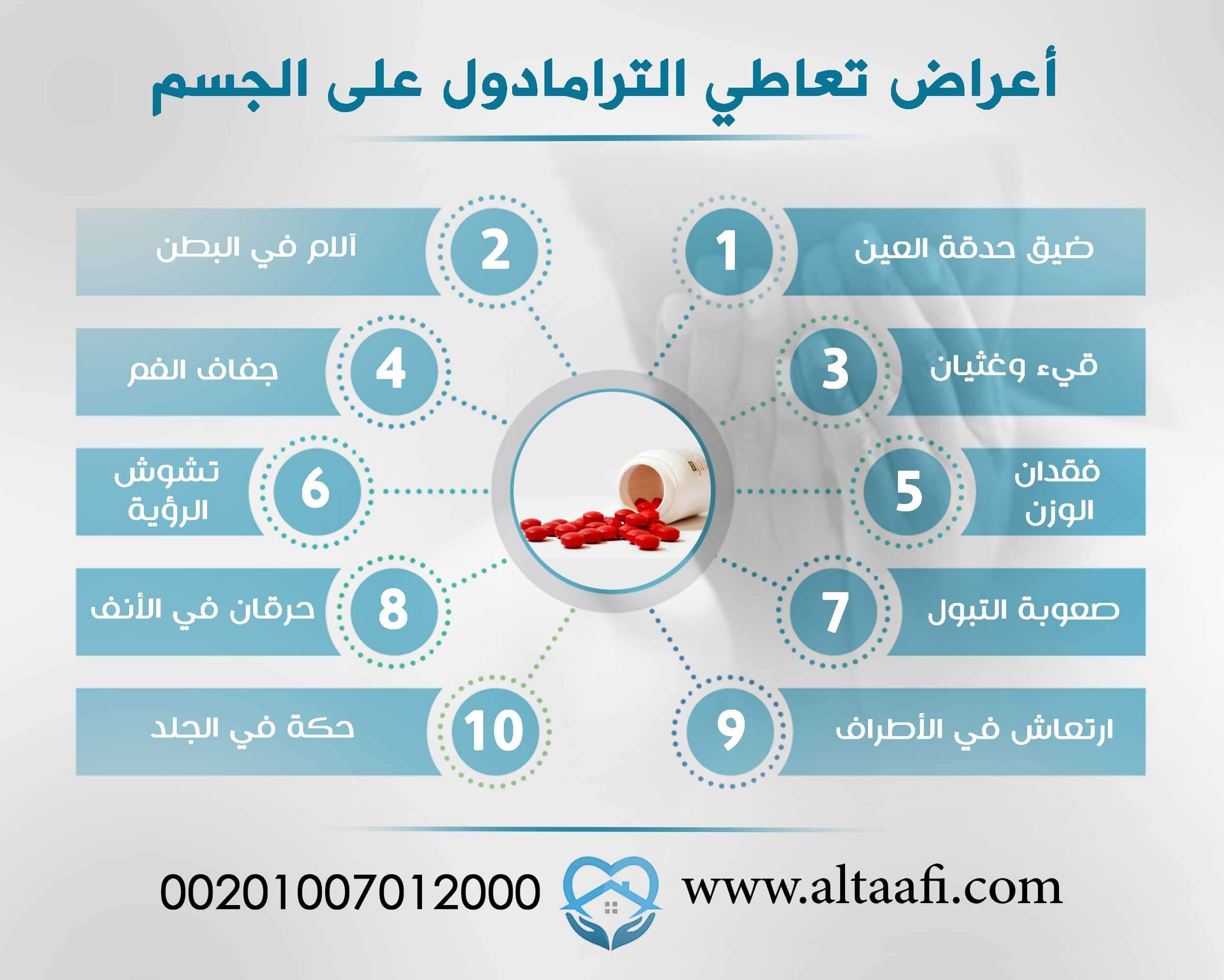 اعراض-تعاطي-الترامادول-عالجسم (1)