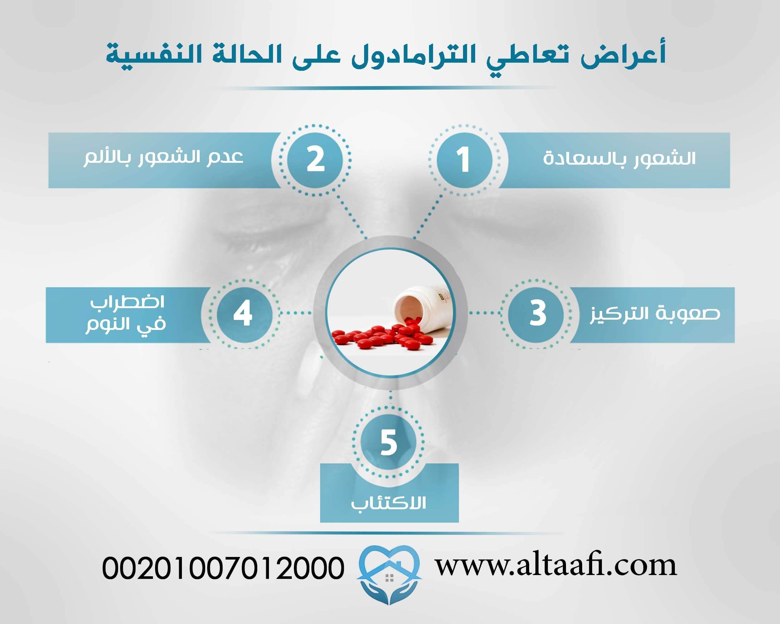 اعراض تعاطي الترامادول النفسية