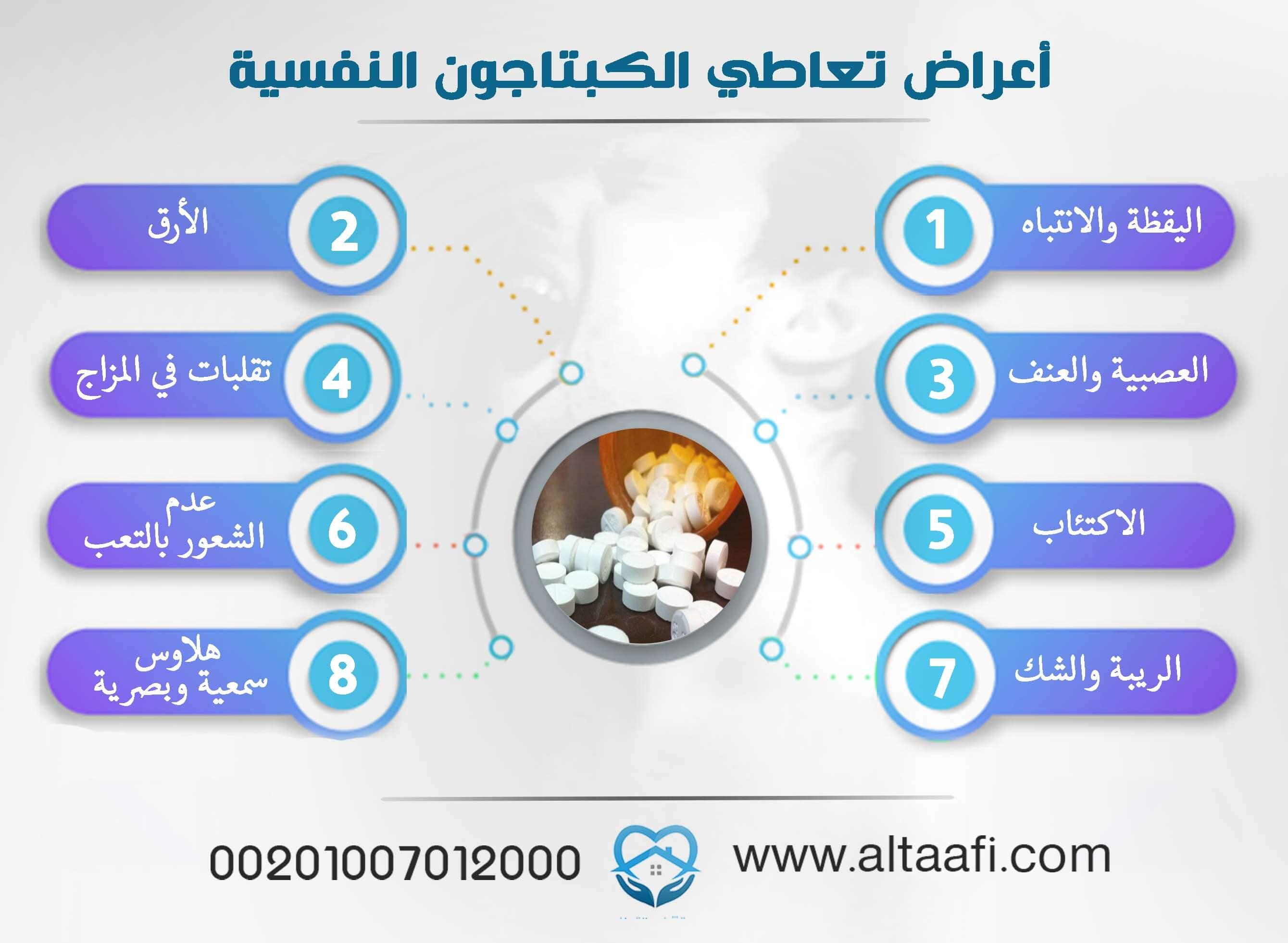 اعراض- تعاطي- الكبتاجون-النفسية (1)