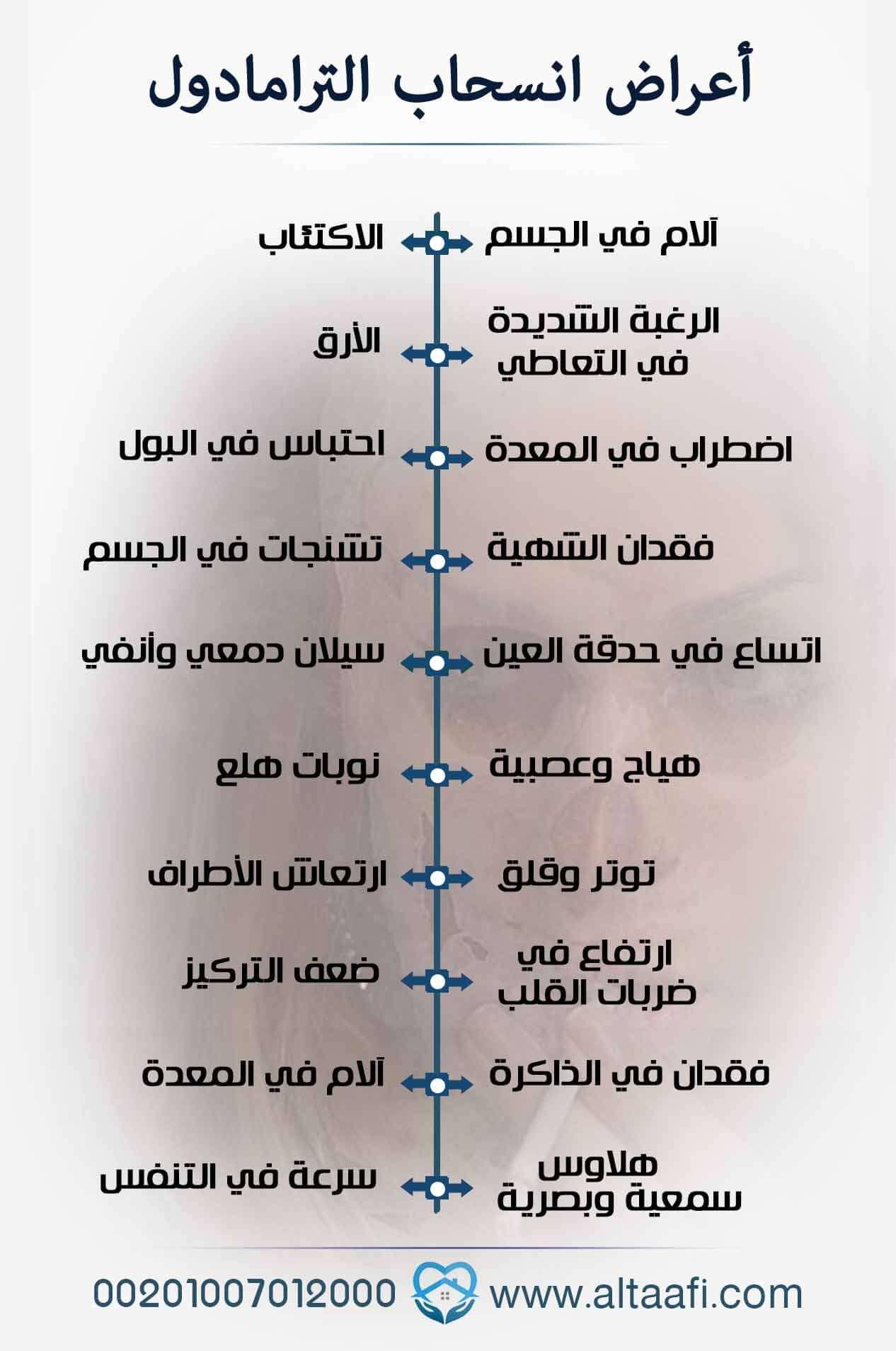 اعراض -انسحاب-الترامادول-و (1)