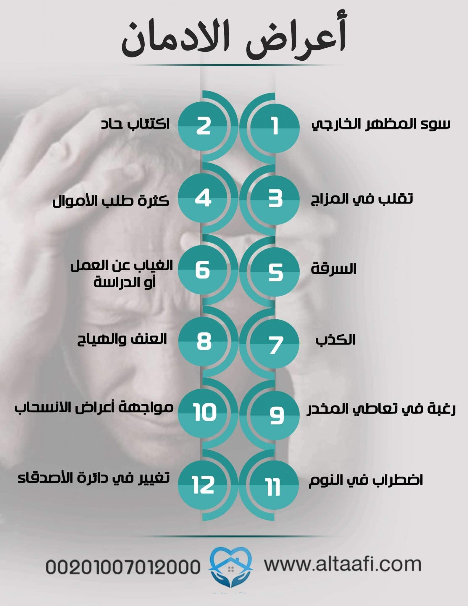 أعراض الإدمان
