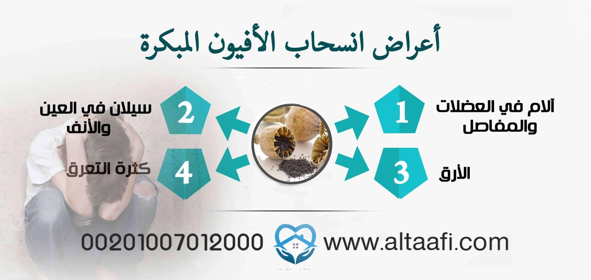 أعراض-انسحاب-الأفيون-المبكرة (1) (1)