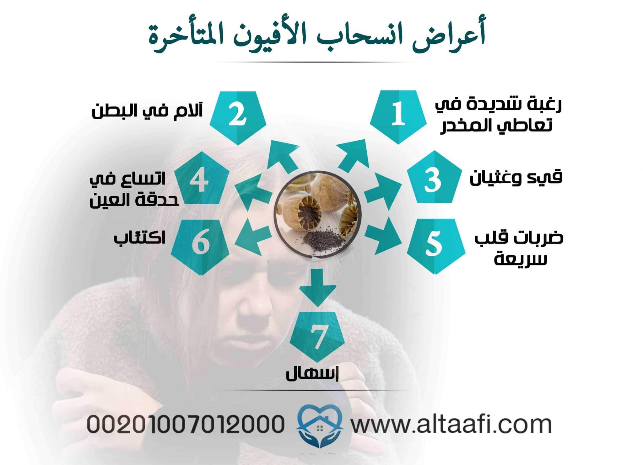 أعراض-انسحاب-الأفيون-المتأخرة (1)