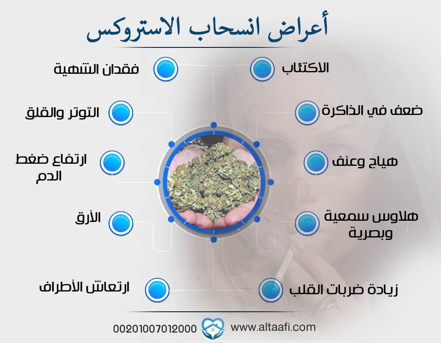 أعراض-انسحاب-الاستروكس-و (1)