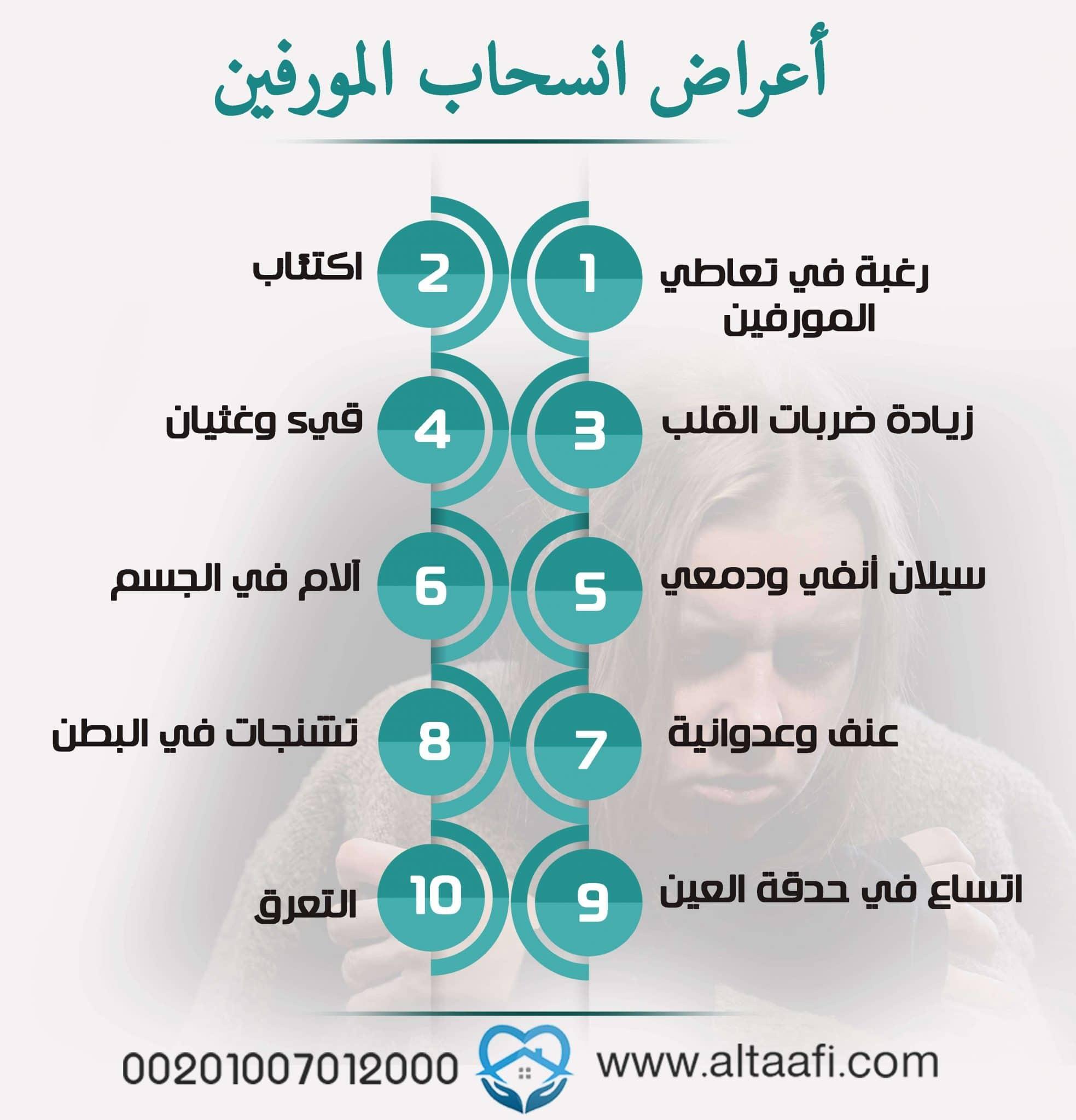أعراض انسحاب المورفين