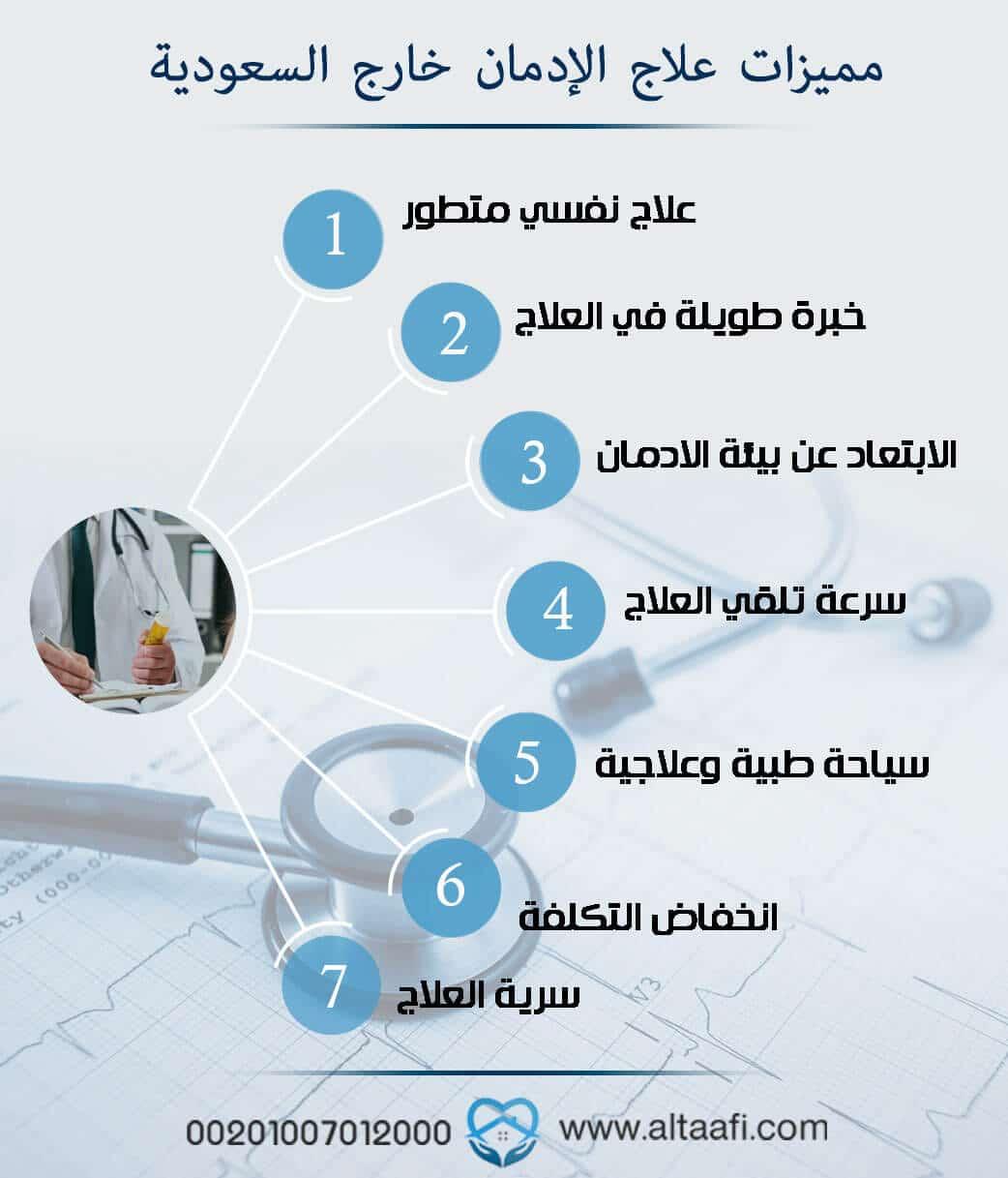 مميزات-علاج-الإدمان-خارج-السعودية-w (2)
