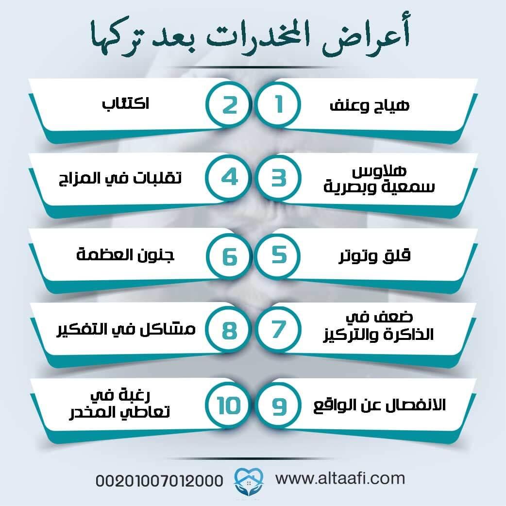 أعراض-المخدرات-بعد-تركها-و (1) (1)