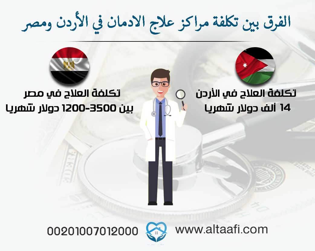 الفرق بين تكلفة مراكز علاج الإدمان في الأردن ومصر