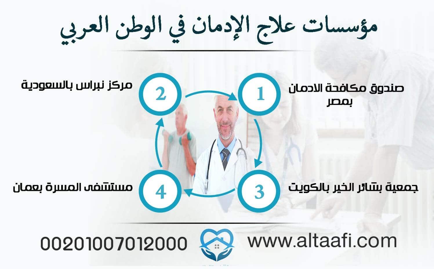 مؤسسات علاج الإدمان في الوطن العربي