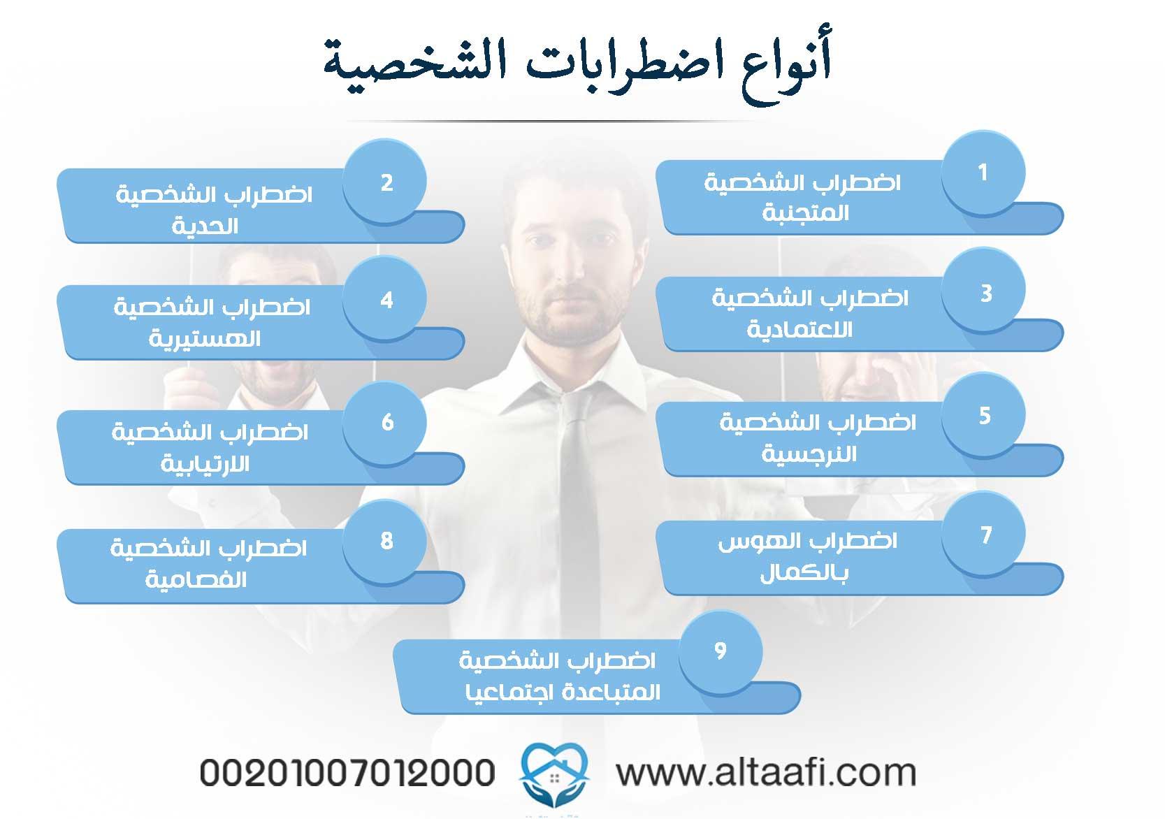 أنواع اضطرابات الشخصية