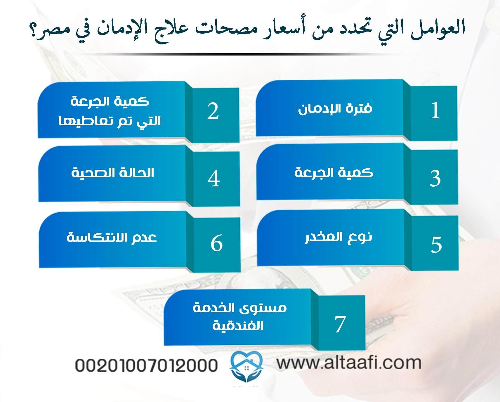 أسعار مصحات علاج الإدمان في مصر