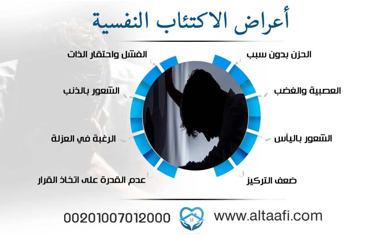 أعراض الاكتئاب النفسية