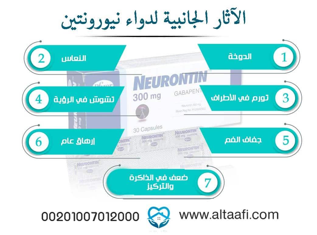 الآثار الجانبية لدواء نيورونتين