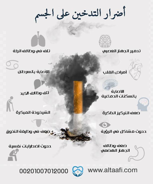 أضرار التدخين على الجسم:
