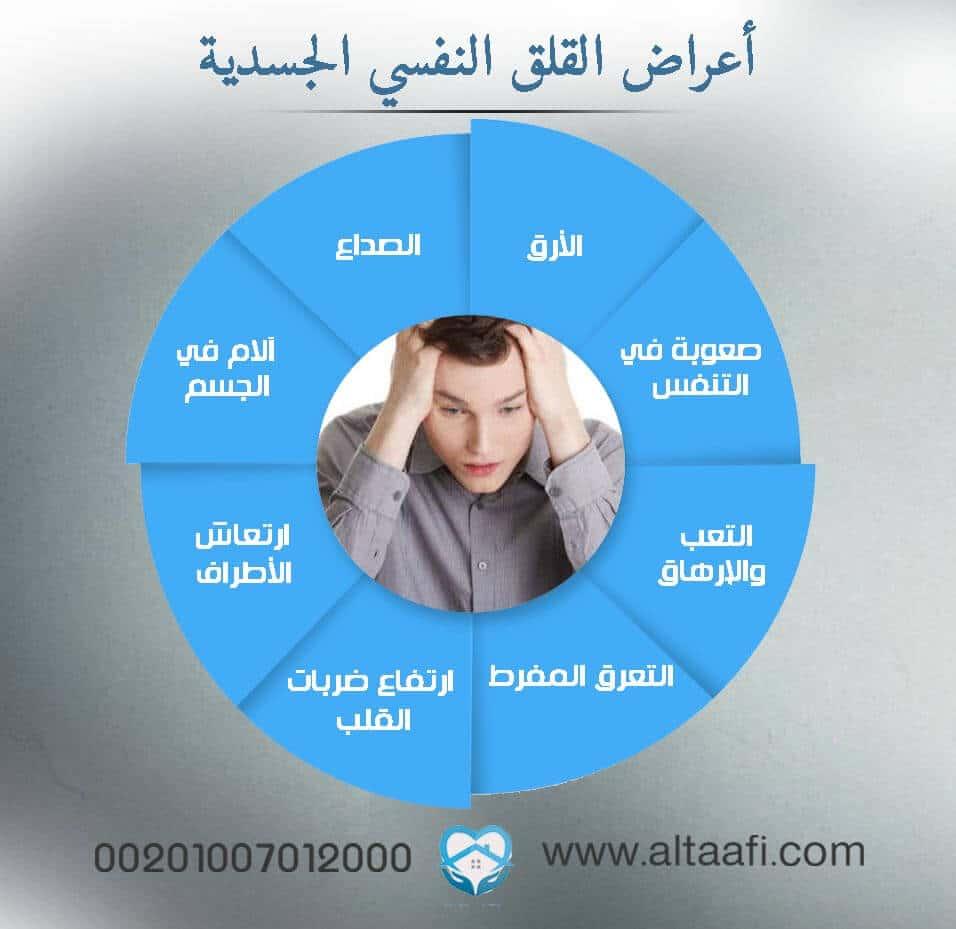 أعراض القلق النفسي الجسدية: