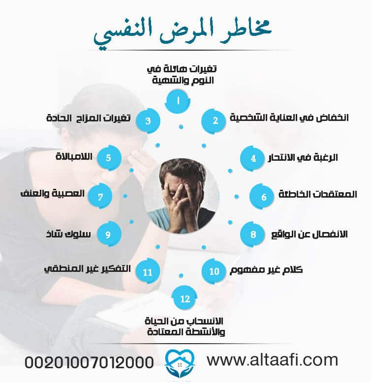 مخاطر المرض النفسي