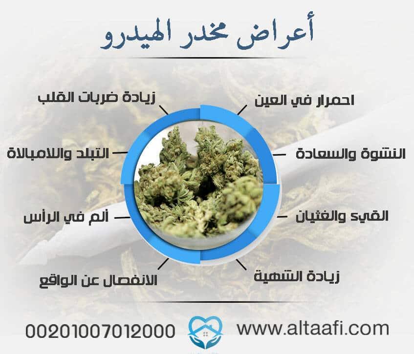 أعراض مخدر الهيدرو: