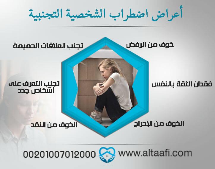 أعراض اضطراب الشخصية التجنبية