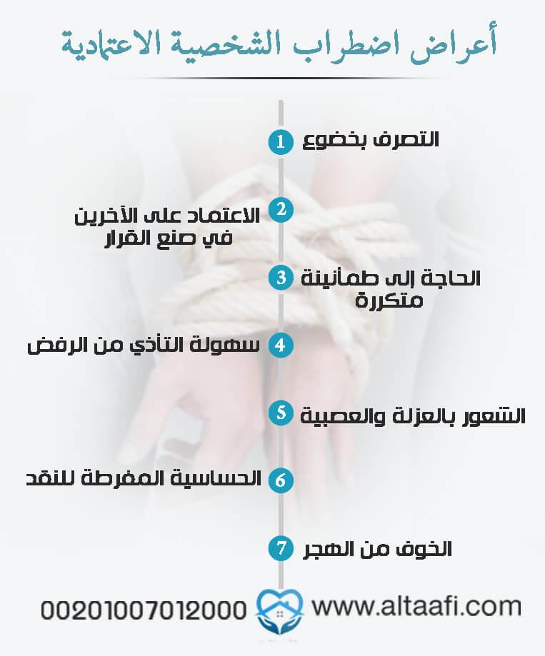 أعراض اضطراب الشخصية الاعتمادية