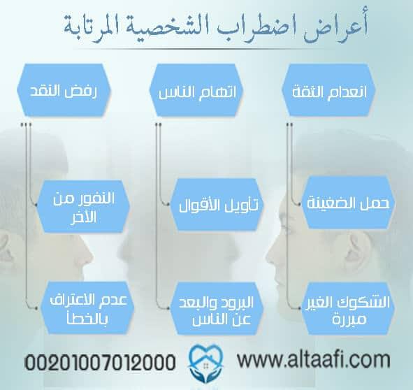 أعراض اضطراب الشخصية المرتابة