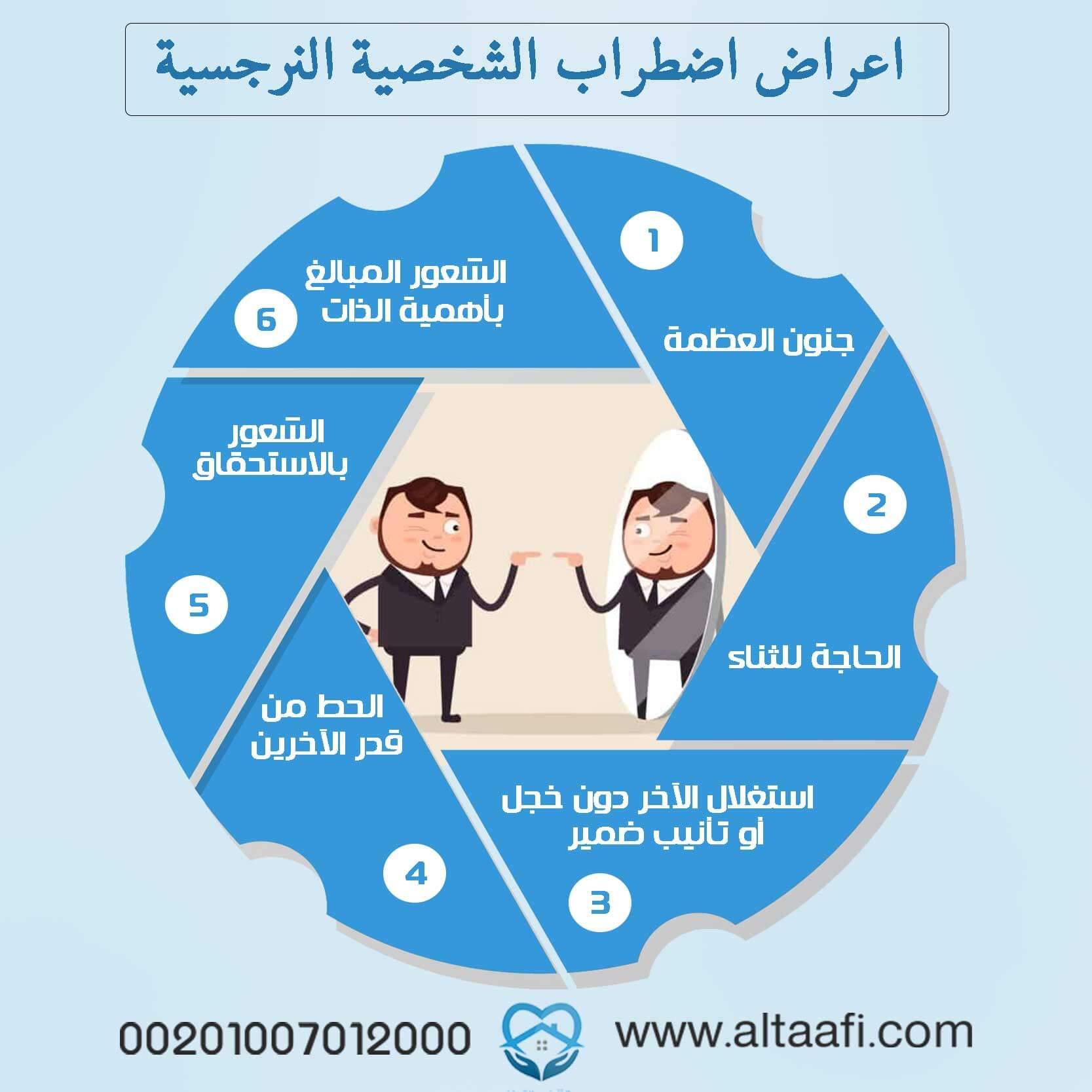 أعراض اضطراب الشخصية النرجسية