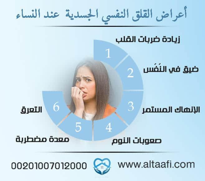 أعراض القلق النفسي الجسدية عند النساء: