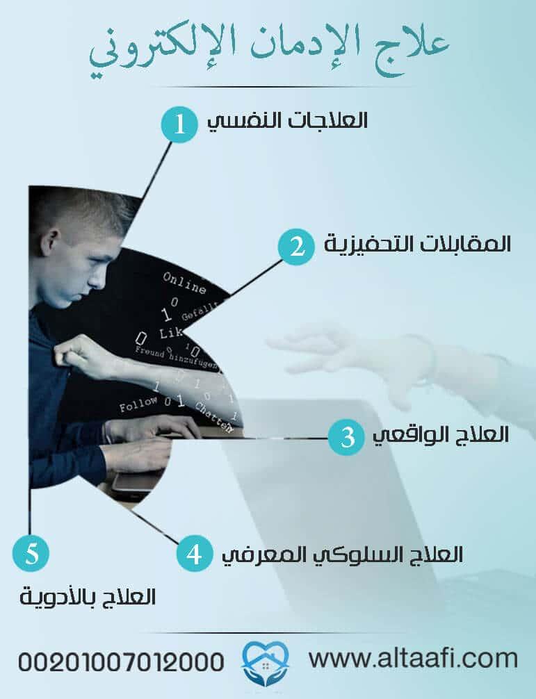 علاج الإدمان الإلكتروني