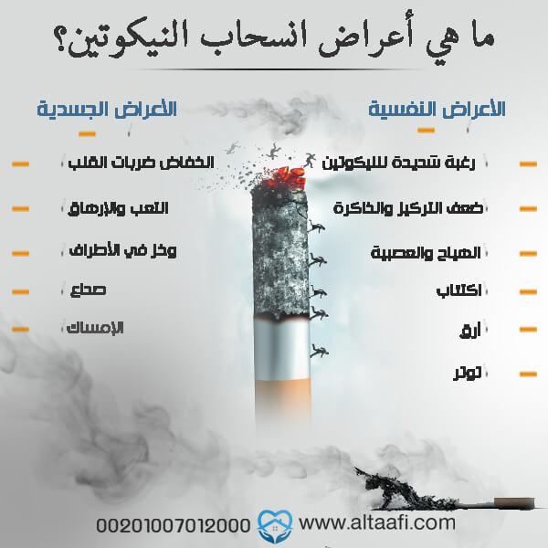 تخطي أعراض انسحاب النيكوتين أصعب مراحل الإقلاع عن التدخين في 6 خطوات مستشفى التعافي