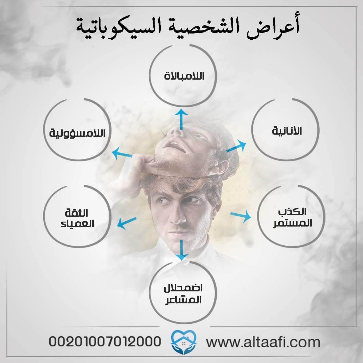 أعراض الشخصية السيكوباتية