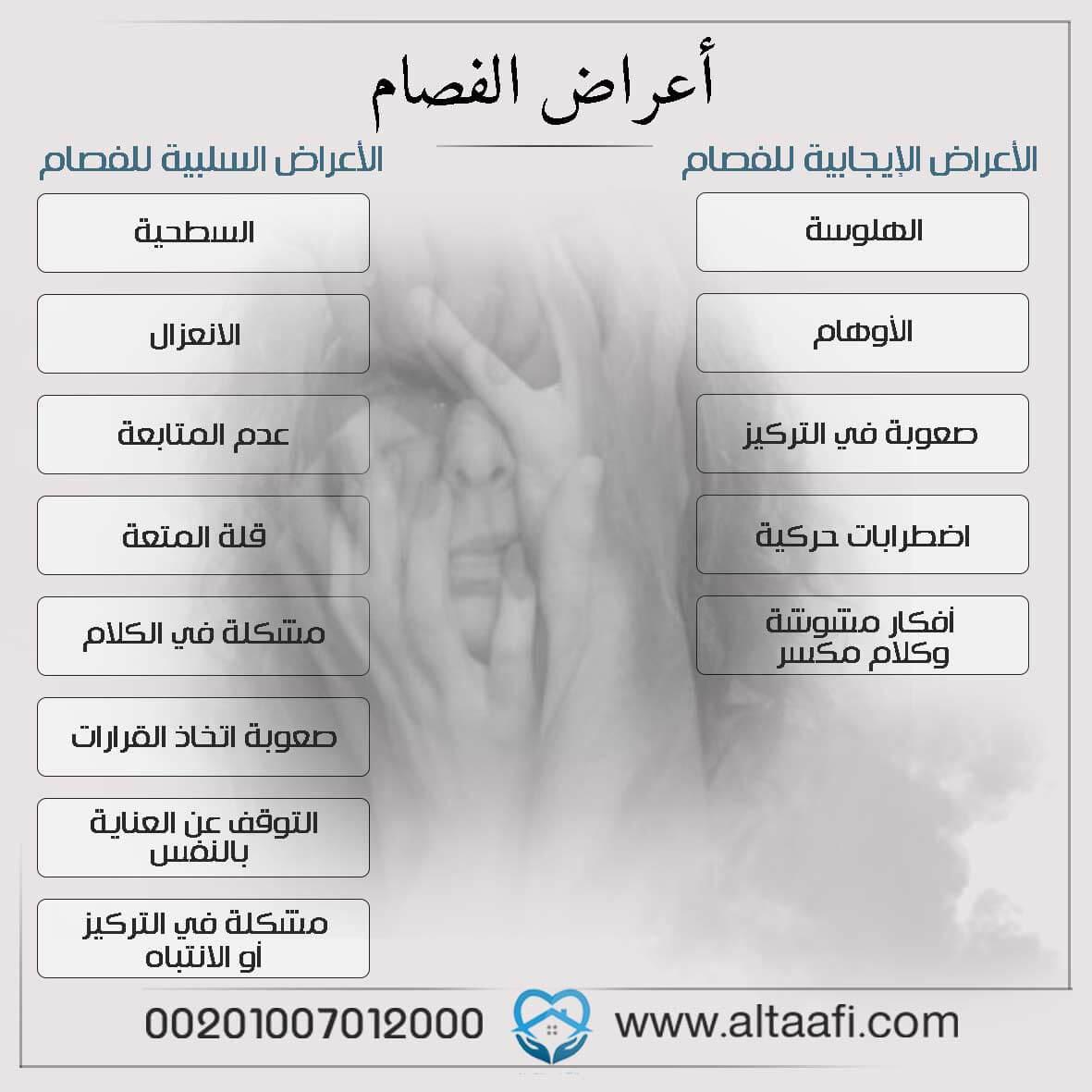 أعراض الفصام