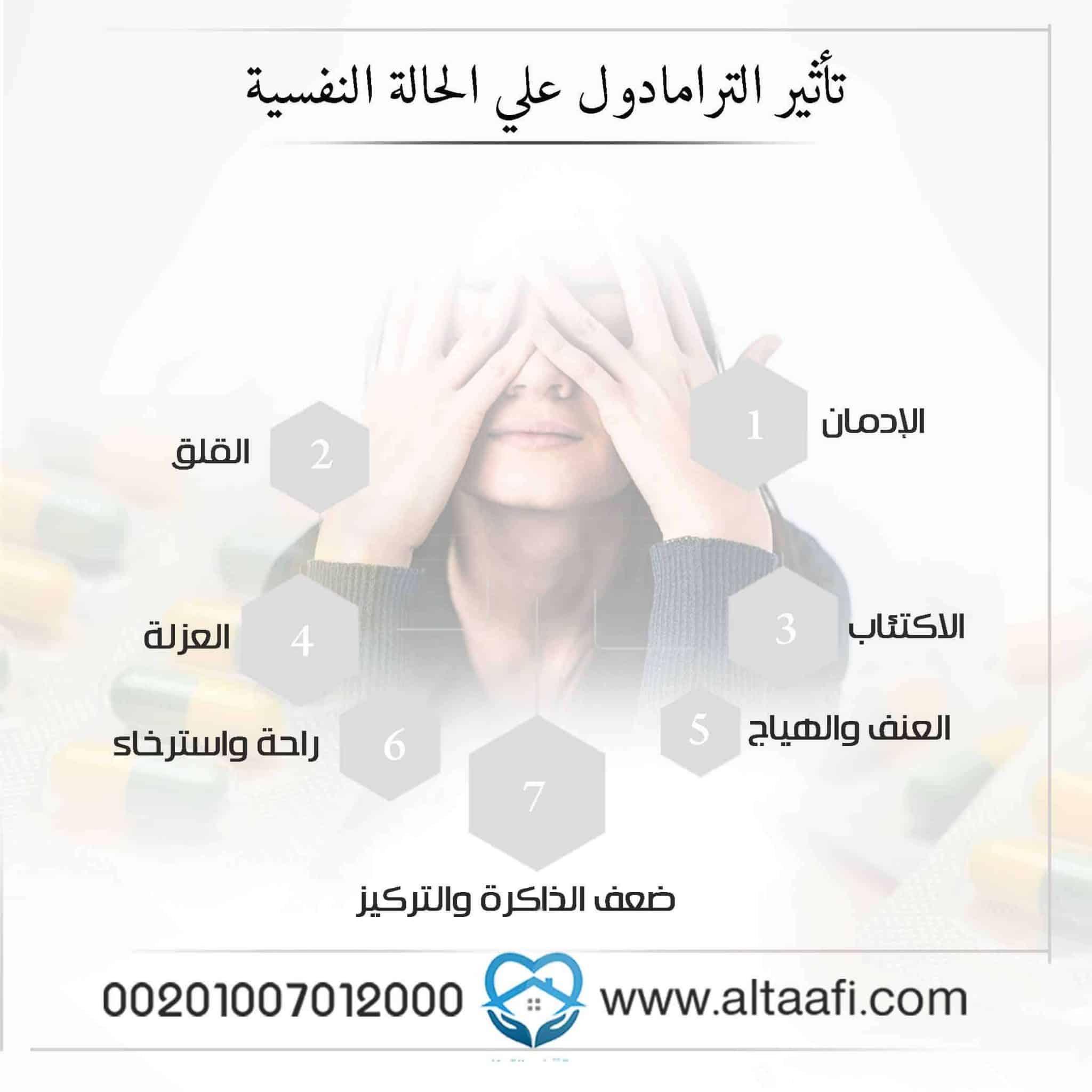 تأثير الترامادول علي الحالة النفسية