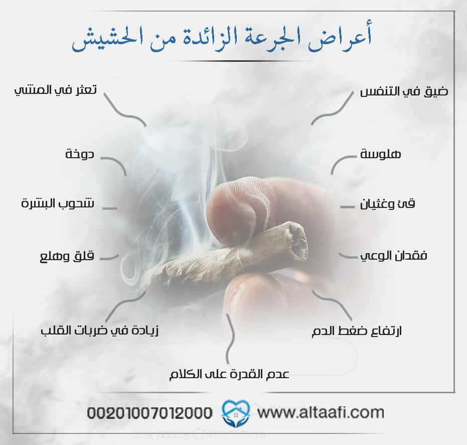 أعراض الجرعة الزائدة من الحشيش: