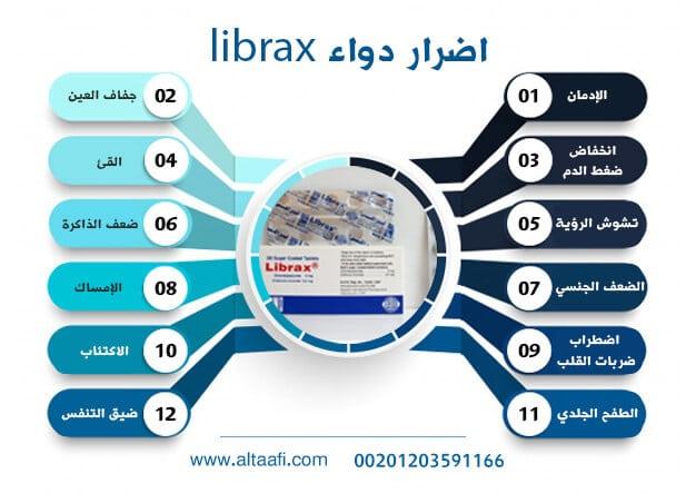 أضرار دواء librax