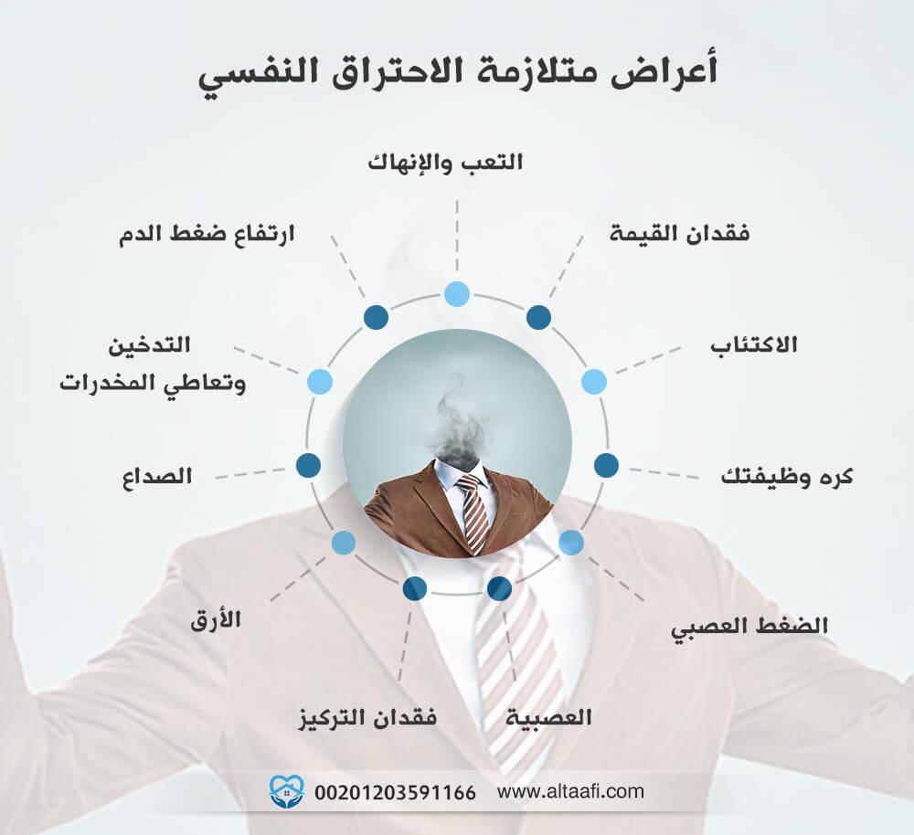 أعراض متلازمة الاحتراق النفسي